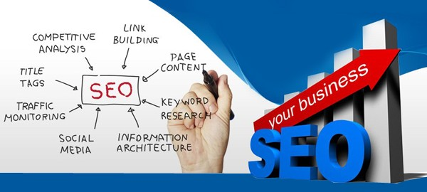 Understand the Basic Aspects of SEO for Unbridled Success